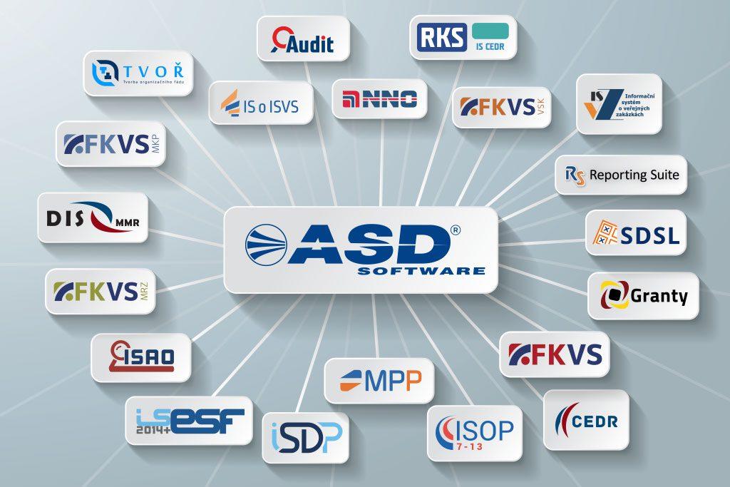 Loga ASD Software a informačních systémů